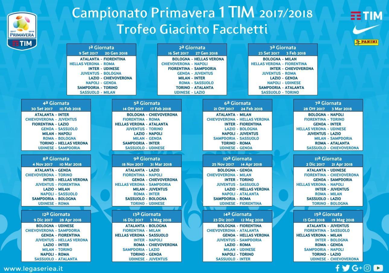 As Roma Calendario.Roma Primavera Il Calendario Completo Della Stagione 2017
